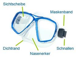 tauchmaske mit zwei gläsern